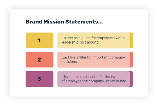 Brand Mission Statements
